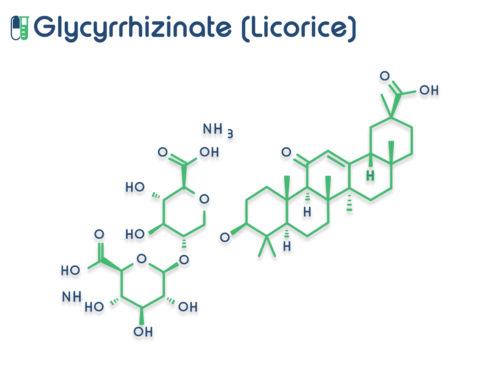 Glycyrrhizinate (Licorice)